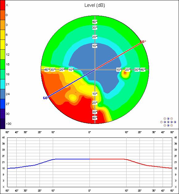 ap300 perimeter frey - us ophthalmic