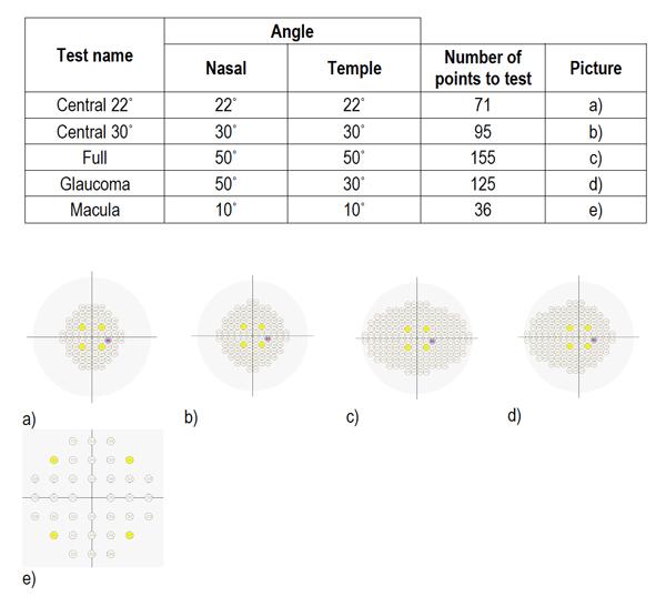 ap50 perimeter frey - us ophthalmic