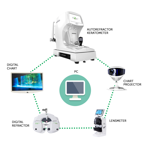 autorefractor keratometer erk-5400 a ezer - us ophthalmic